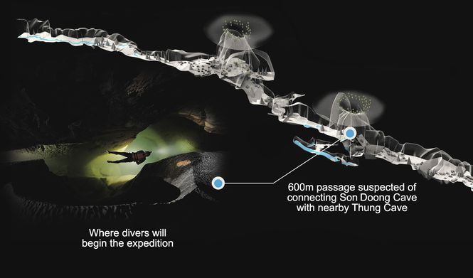 A map of the underwater passage inside Son Doong Cave where caving experts plan to explore in April 2019. Graphic: Tuoi Tre